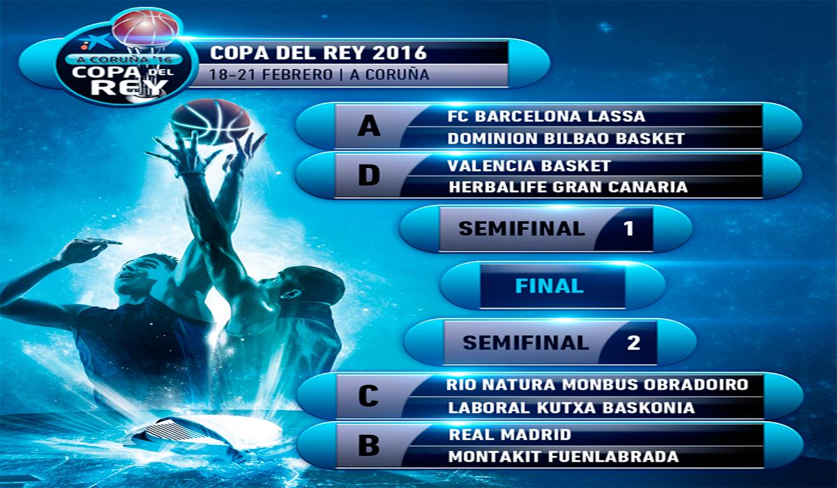 Sorteo de la Copa del Rey Baloncesto 2016- Noticias - Monbus